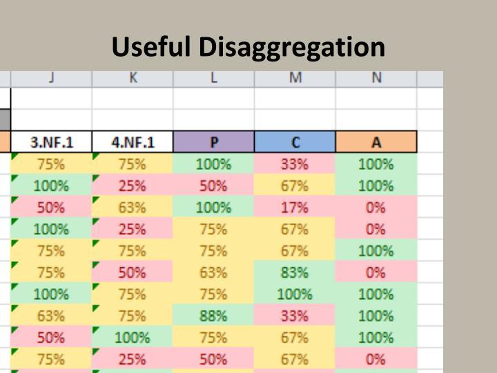 Useful Disaggregation