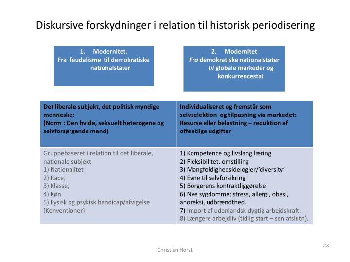 Diskursive forskydninger i relation til historisk periodisering