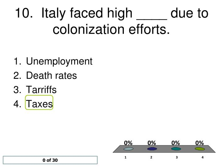 10.  Italy faced high ____ due to colonization efforts.