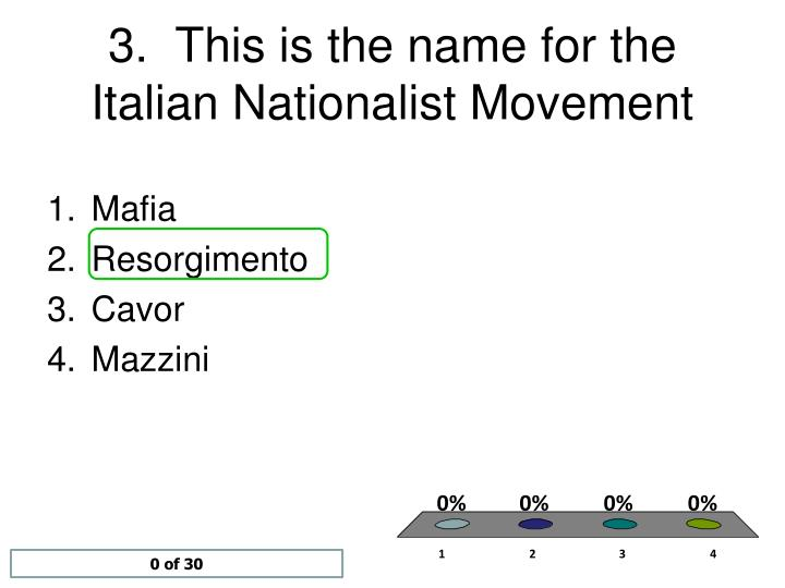 3.  This is the name for the Italian Nationalist Movement