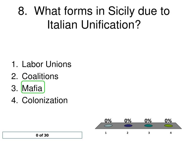8.  What forms in Sicily due to Italian Unification?