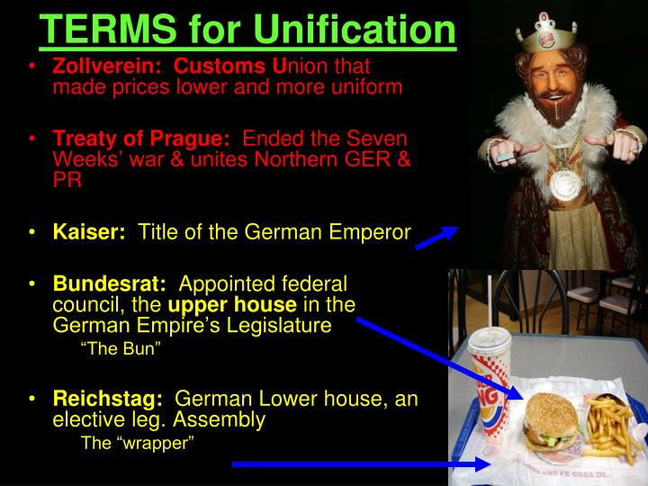 TERMS for Unification