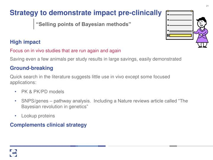 Strategy to demonstrate impact pre-clinically