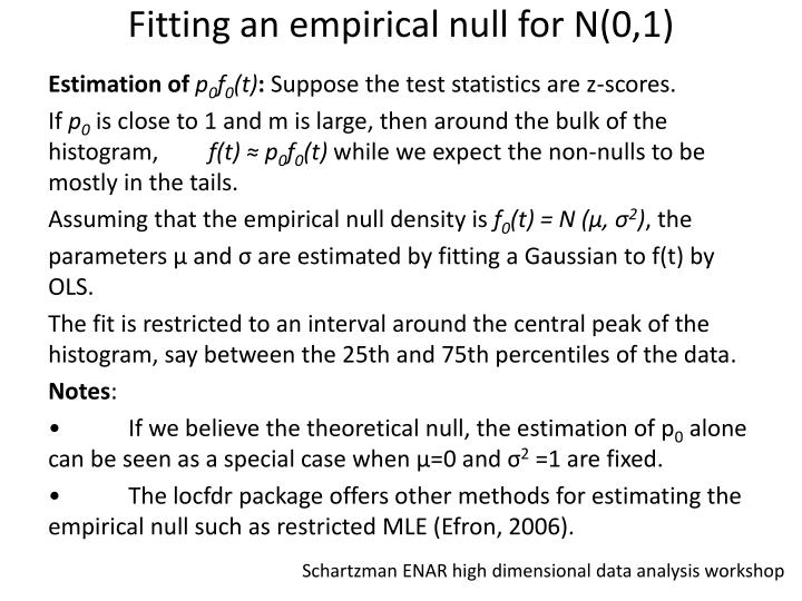 Fitting an empirical null for N(0,1)
