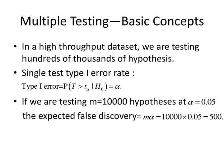 Multiple Testing—Basic Concepts