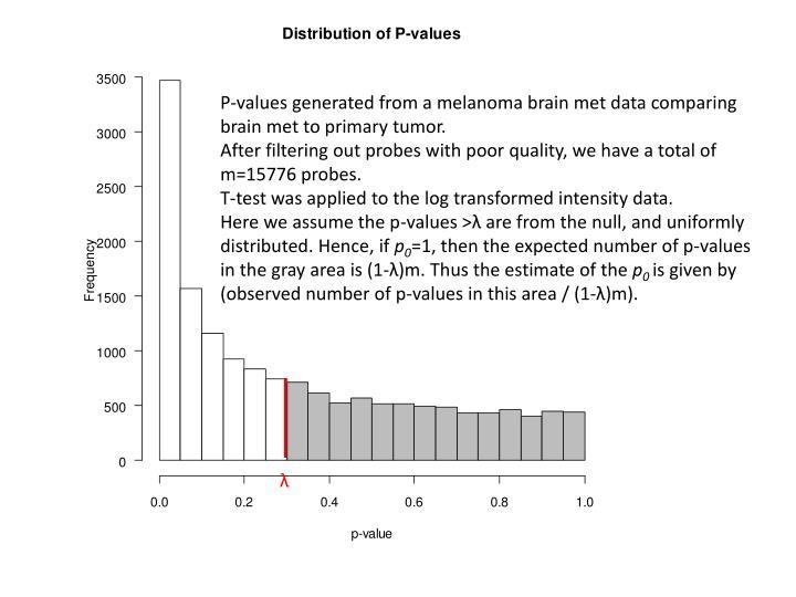 P-values generated from a melanoma brain met data comparing brain met to primary tumor.