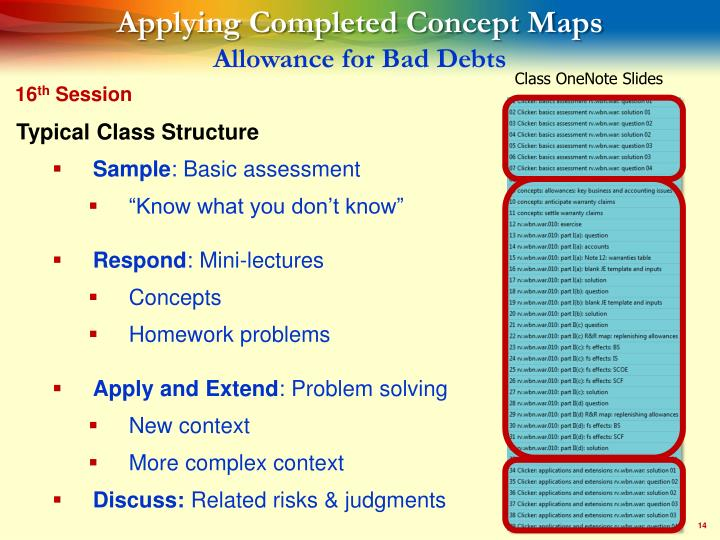Applying Completed Concept Maps