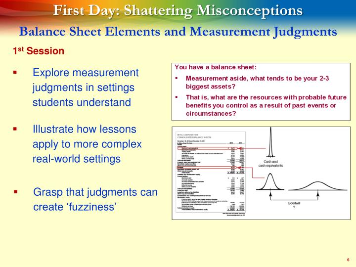 First Day: Shattering Misconceptions