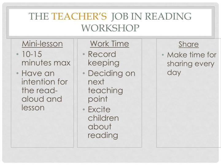 The teacher s job in reading workshop