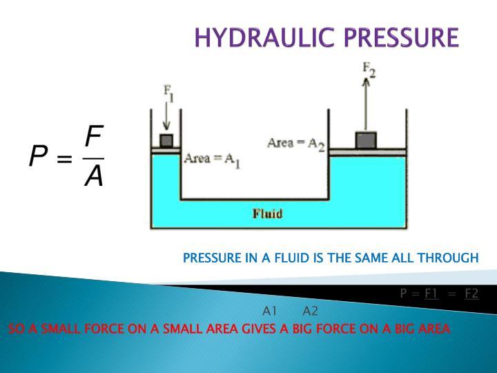 HYDRAULIC PRESSURE