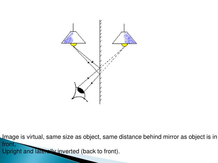 Image is virtual, same size as object, same distance behind mirror as object is in front,