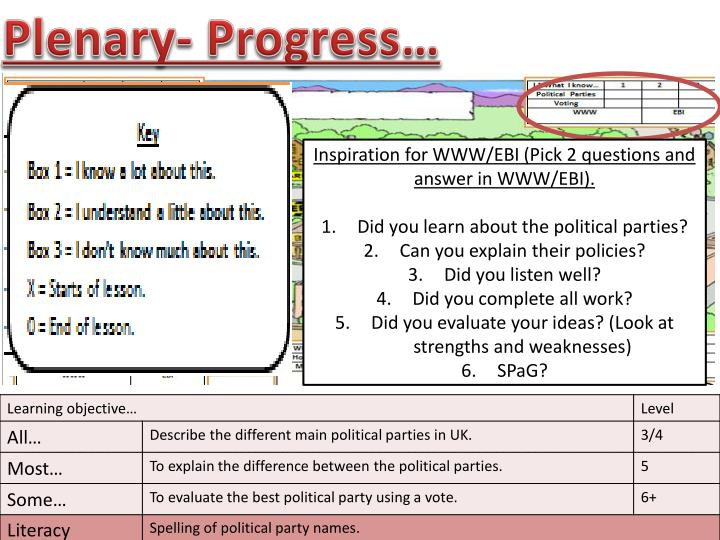 Plenary- Progress…