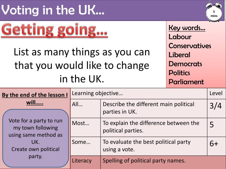 Voting in the uk