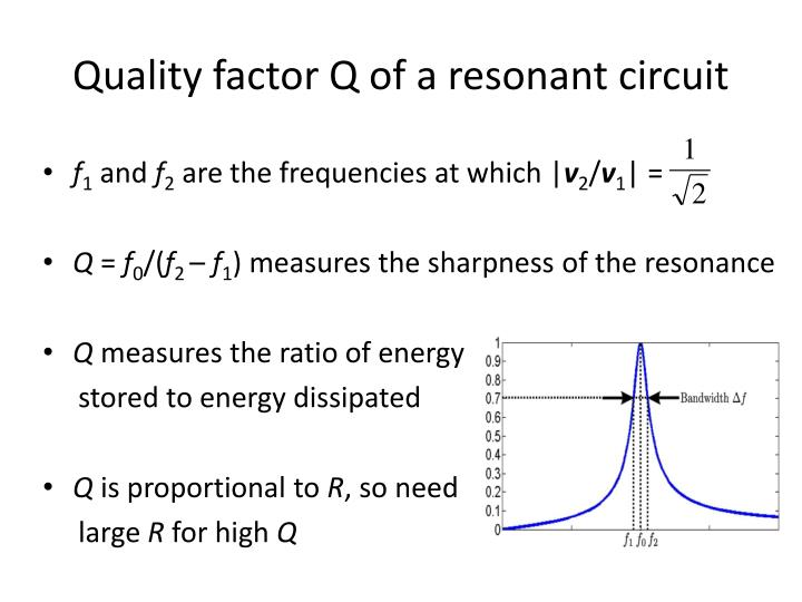 Quality factor Q of a resonant circuit