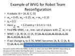 example of wvg for robot team reconfiguration1