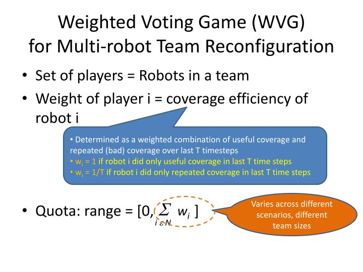 Weighted Voting Game (WVG)