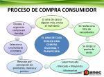 proceso de compra consumidor