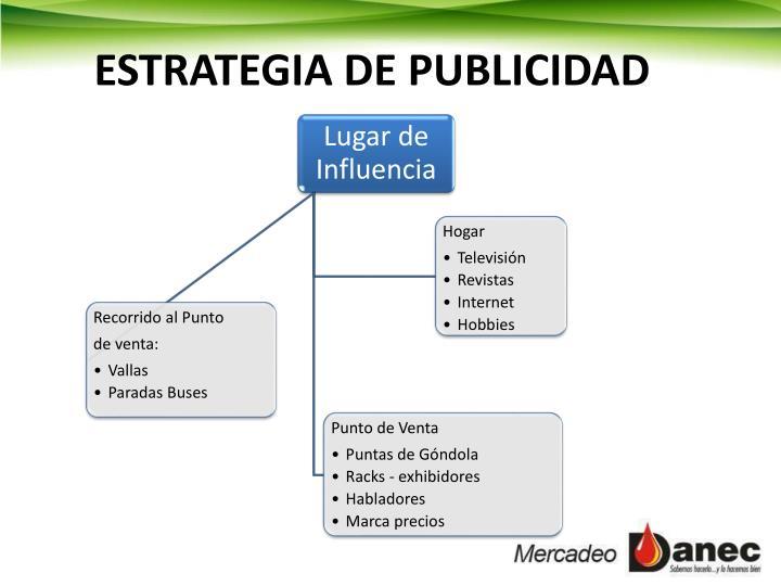 ESTRATEGIA DE PUBLICIDAD