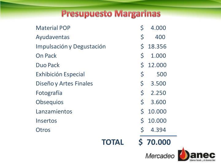 Presupuesto Margarinas