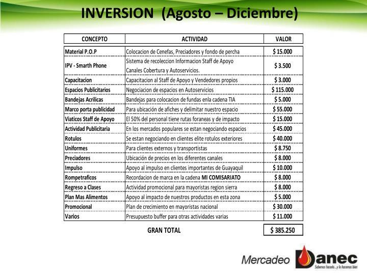 INVERSION  (Agosto – Diciembre)