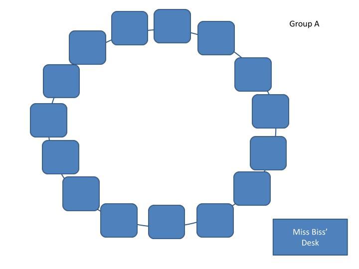 Group A
