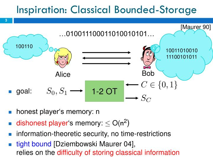 Inspiration: Classical Bounded-Storage