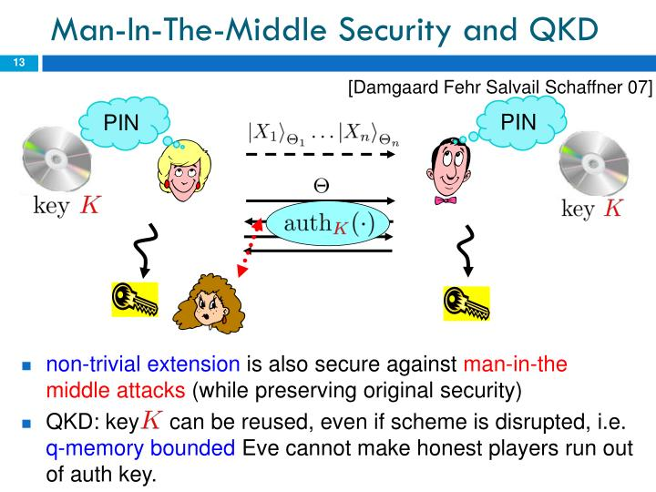 Man-In-The-Middle Security and QKD