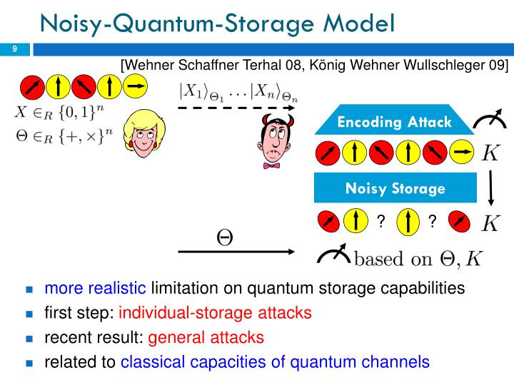 Noisy-Quantum-Storage Model