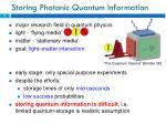 storing photonic quantum information