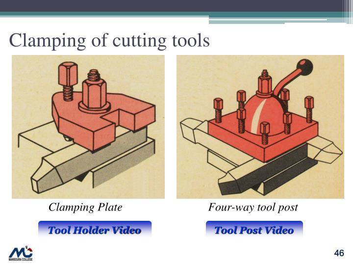 Tool Holder Video