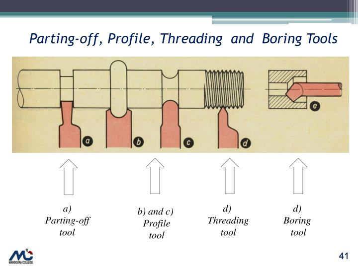 Parting-off, Profile, Threading  and  Boring Tools