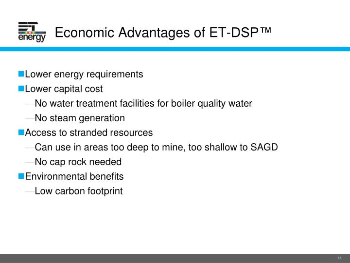 Economic Advantages of ET-DSP™