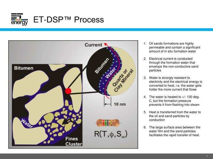 ET-DSP™ Process