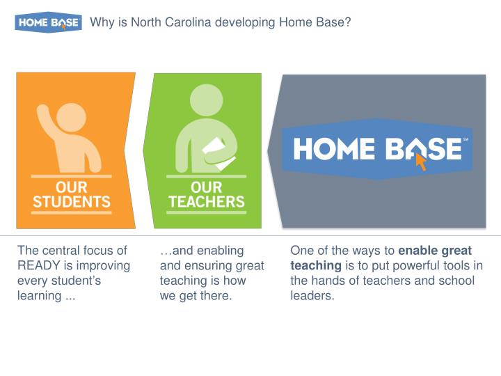 Why is North Carolina developing Home Base?