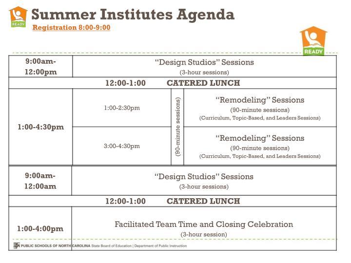 Summer Institutes Agenda