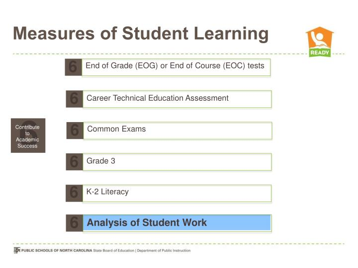 Measures of Student Learning