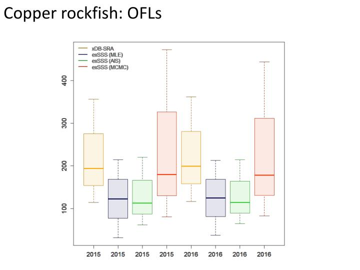 Copper rockfish: OFLs