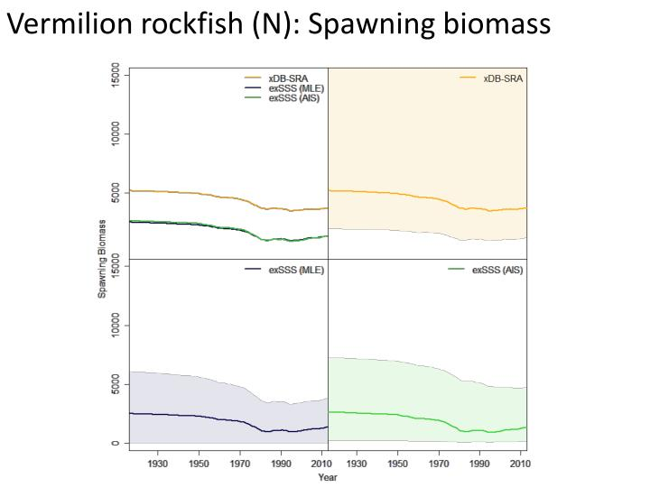 Vermilion rockfish (N): Spawning biomass