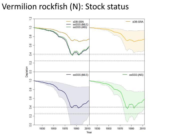 Vermilion rockfish (N): Stock status