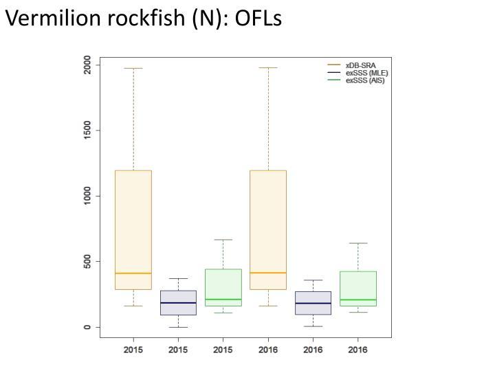 Vermilion rockfish (N): OFLs