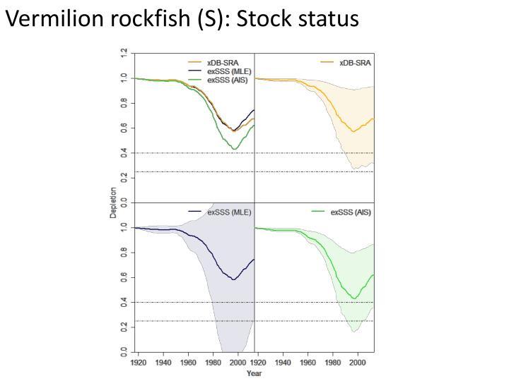 Vermilion rockfish (S): Stock status