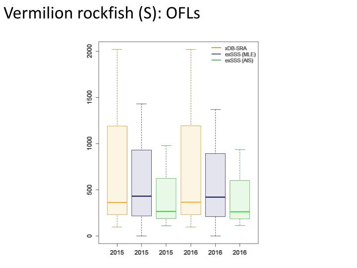 Vermilion rockfish (S): OFLs