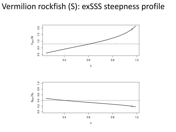 Vermilion rockfish (S):