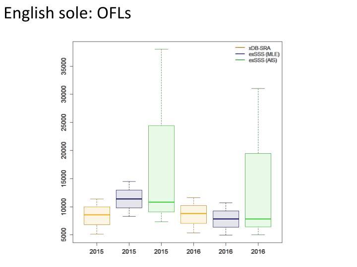 English sole: OFLs