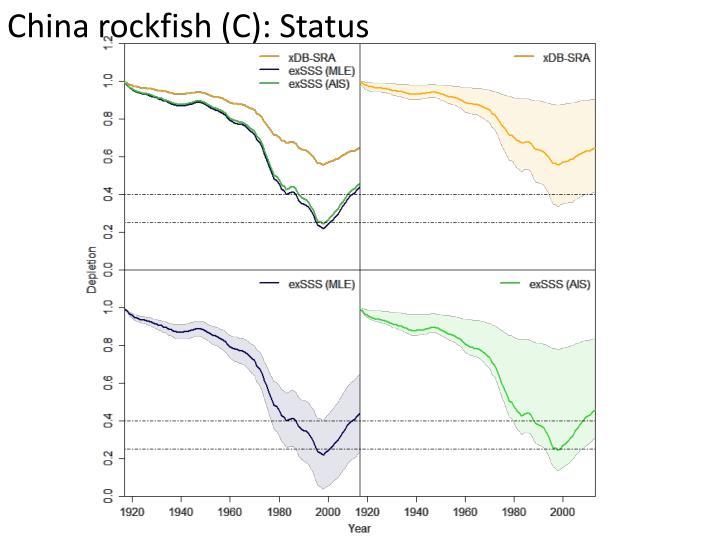 China rockfish (C): Status