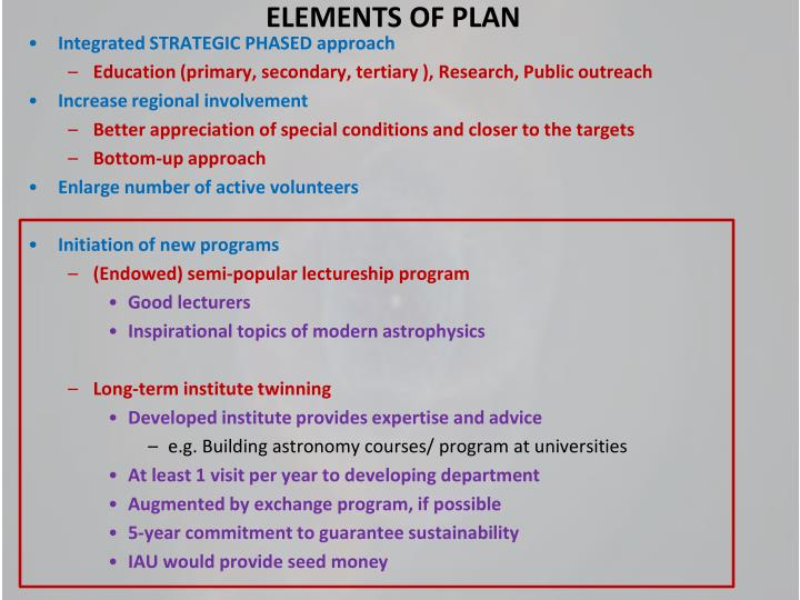 ELEMENTS OF PLAN
