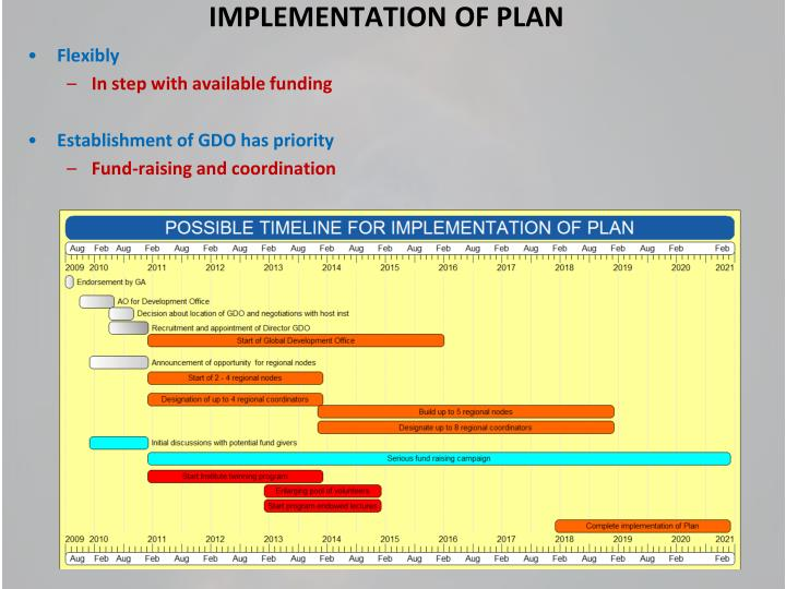IMPLEMENTATION OF PLAN
