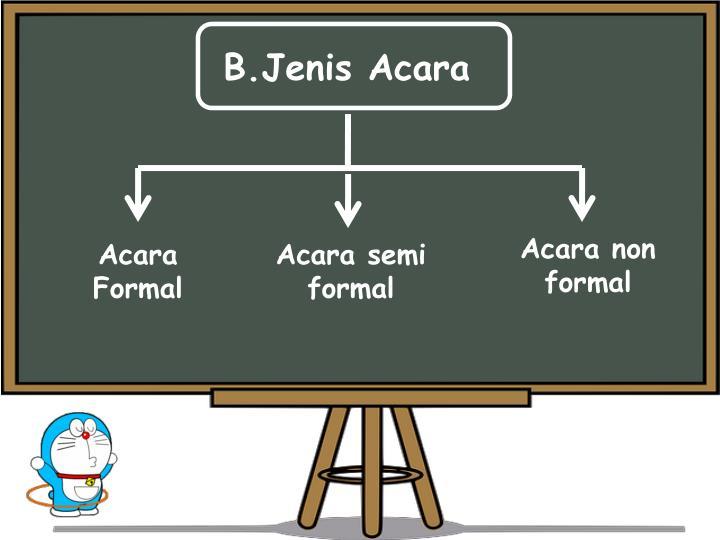 B.Jenis