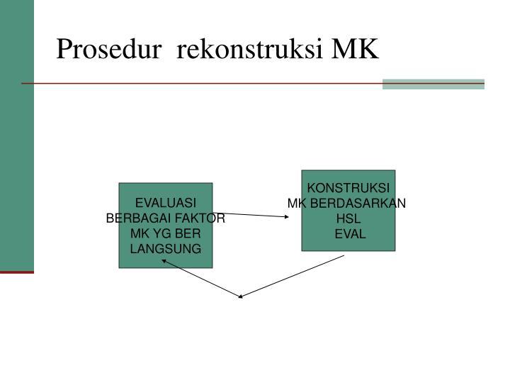 Prosedur  rekonstruksi MK