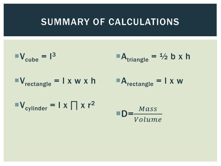 Summary of calculations